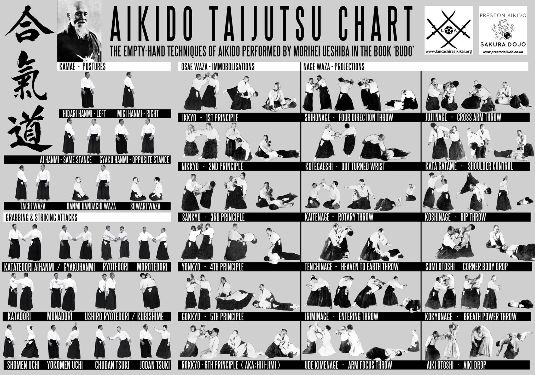 Akido Akido